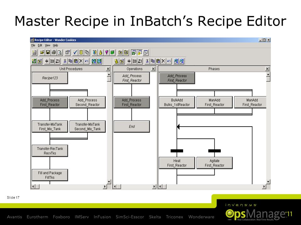 Master Recipe in InBatch's Recipe Editor