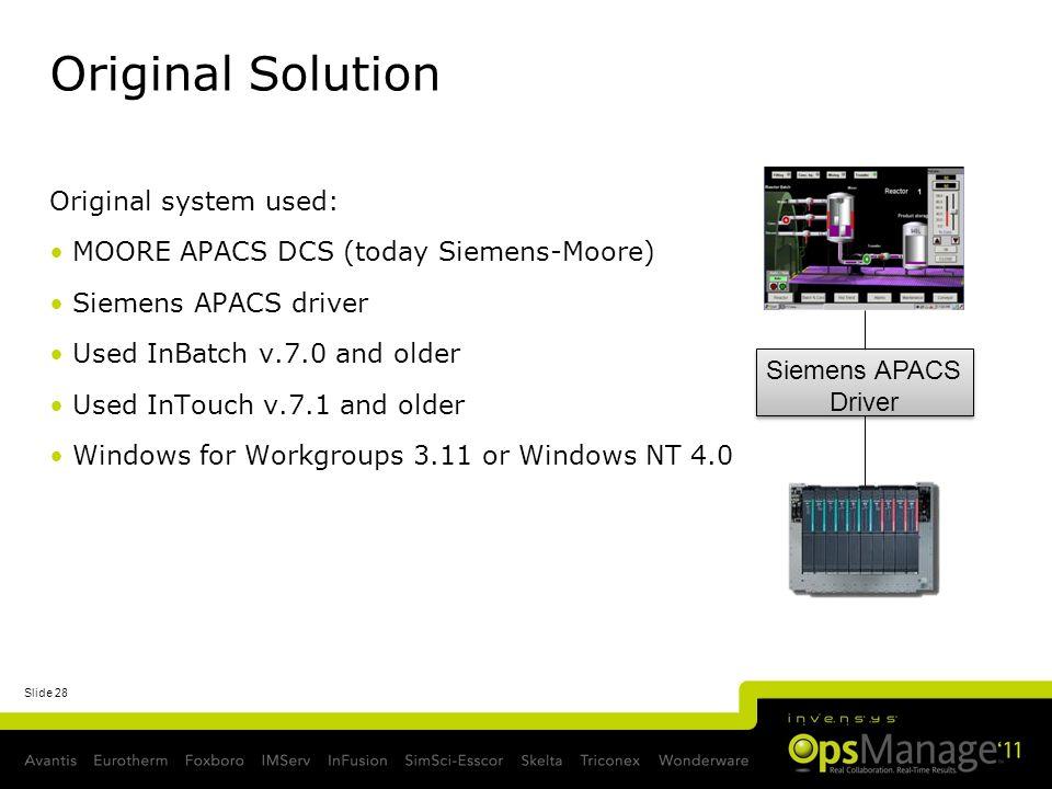 Original Solution Original system used: