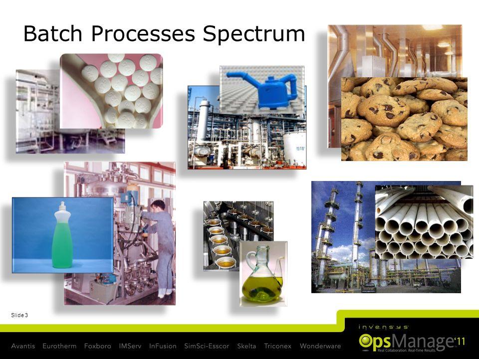 Batch Processes Spectrum