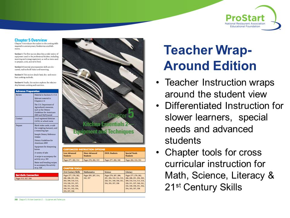 Teacher Wrap-Around Edition