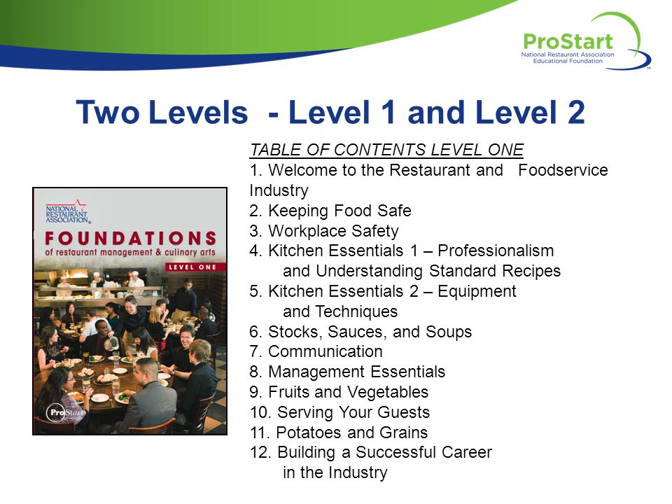 Two Levels - Level 1 and Level 2