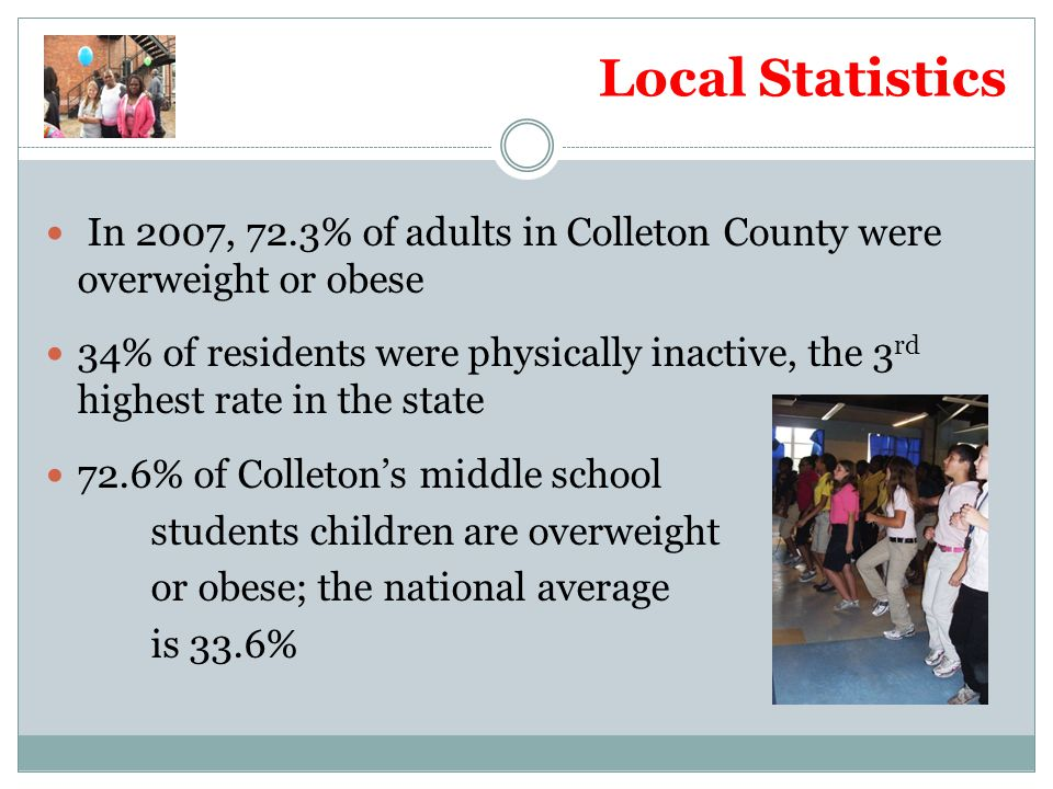 Local Statistics In 2007, 72.3% of adults in Colleton County were overweight or obese.