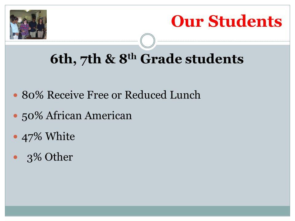 6th, 7th & 8th Grade students