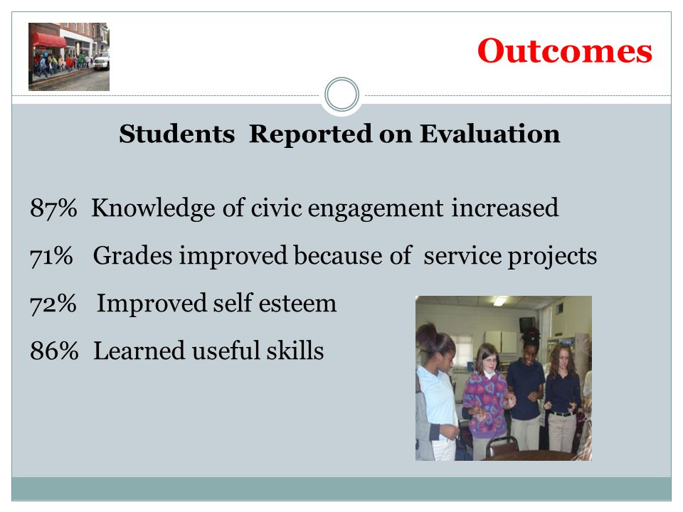 Students Reported on Evaluation