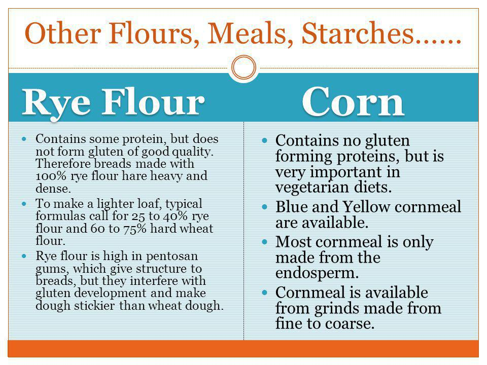 Other Flours, Meals, Starches……