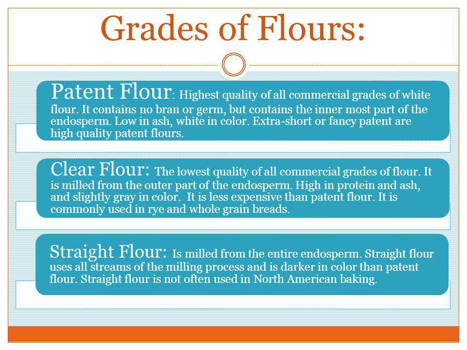 Grades of Flours: