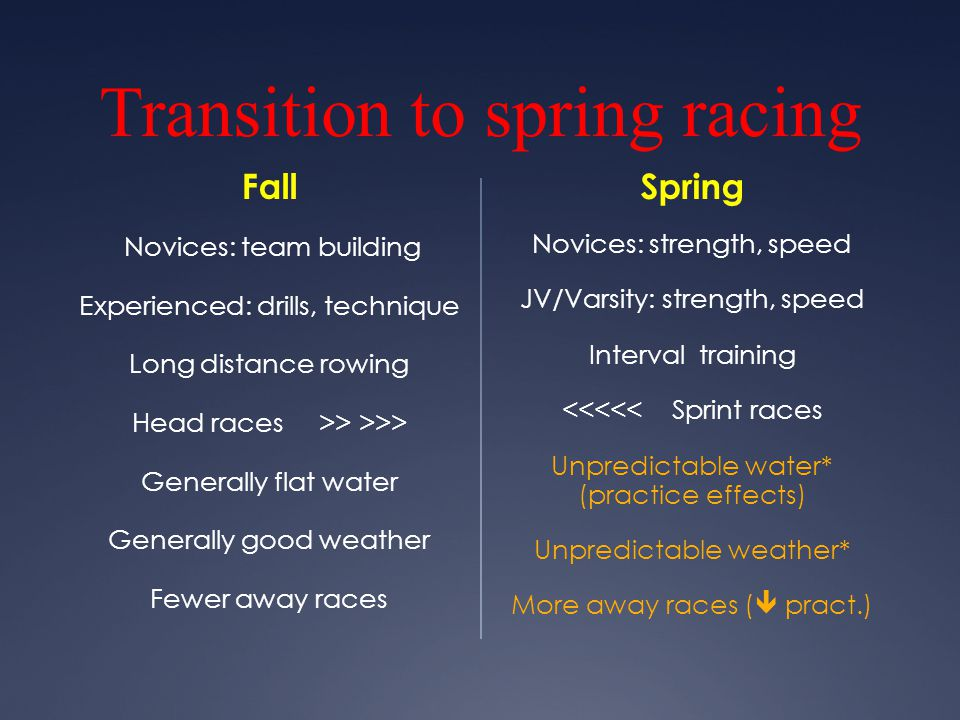 Transition to spring racing