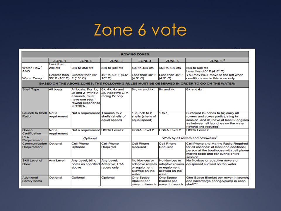 Zone 6 vote