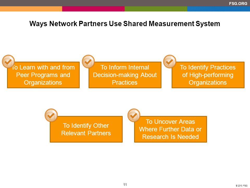 Ways Network Partners Use Shared Measurement System