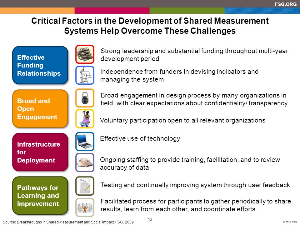 Critical Factors in the Development of Shared Measurement Systems Help Overcome These Challenges