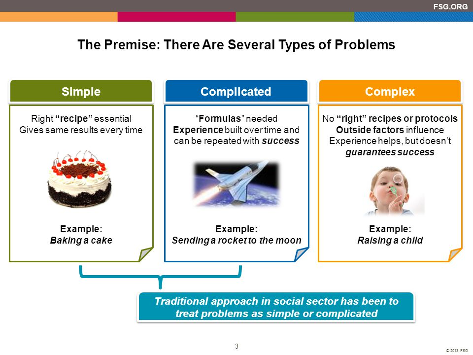 The Premise: There Are Several Types of Problems