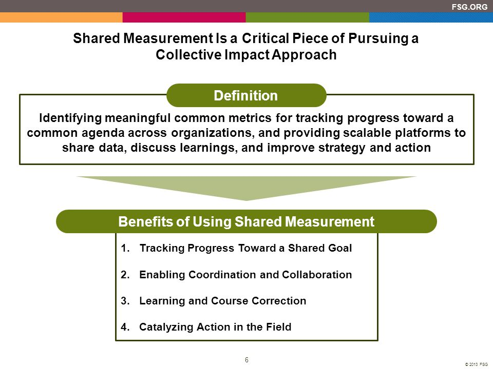 Benefits of Using Shared Measurement