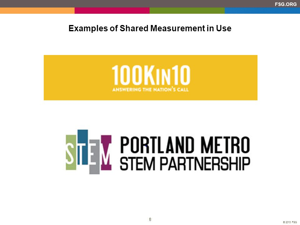 Examples of Shared Measurement in Use