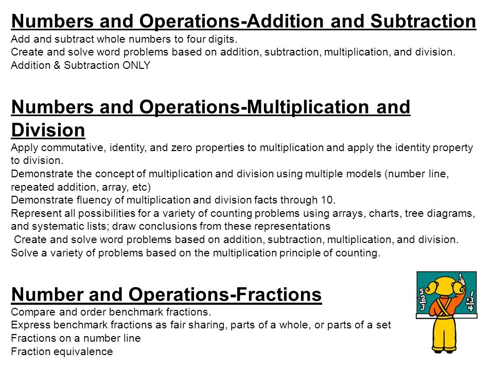 Numbers and Operations-Addition and Subtraction