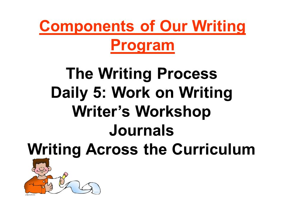 Components of Our Writing Program Writing Across the Curriculum