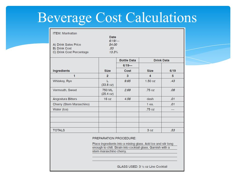 Beverage Cost Calculations