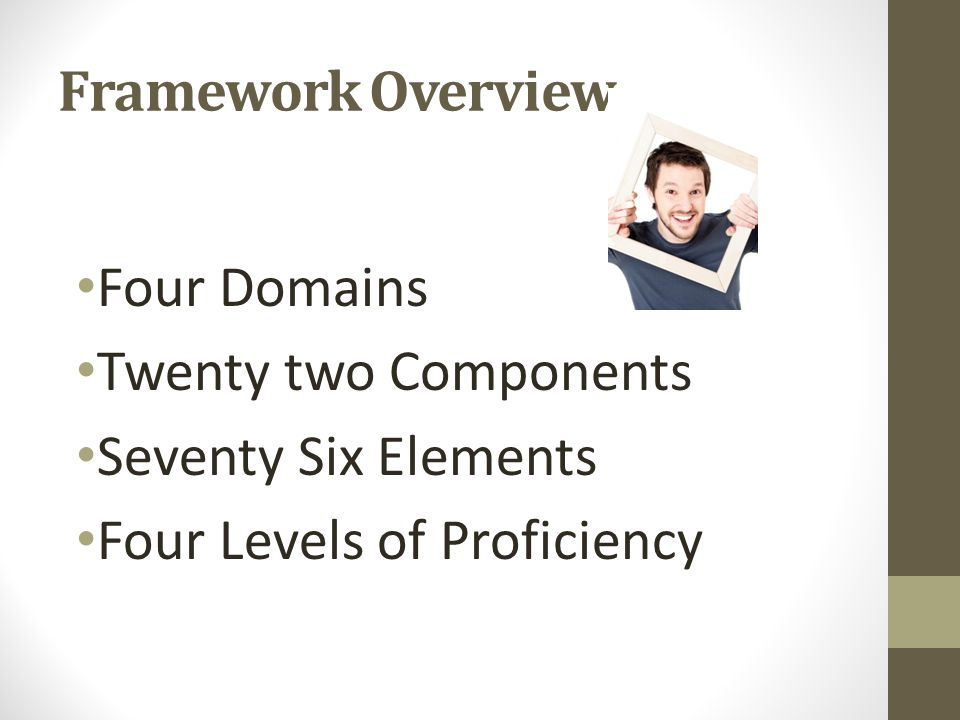 Framework Overview Four Domains. Twenty two Components.