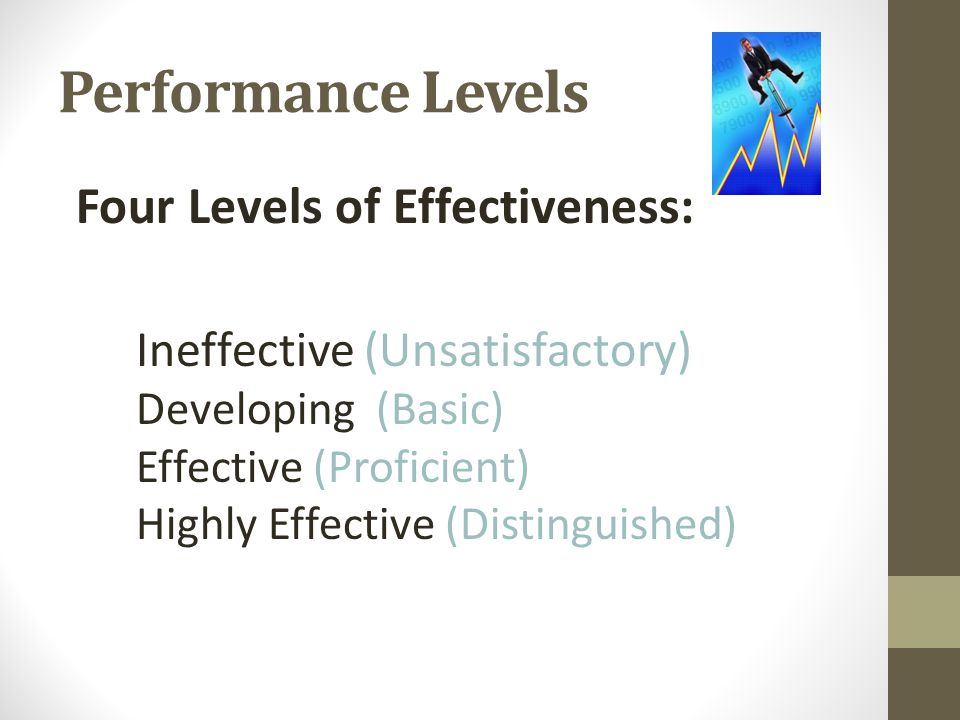 Performance Levels Four Levels of Effectiveness: