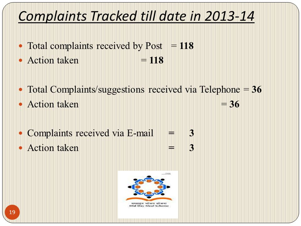 Complaints Tracked till date in 2013-14