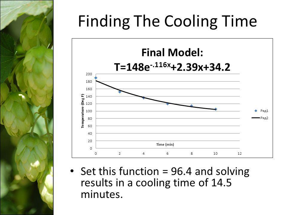 Finding The Cooling Time
