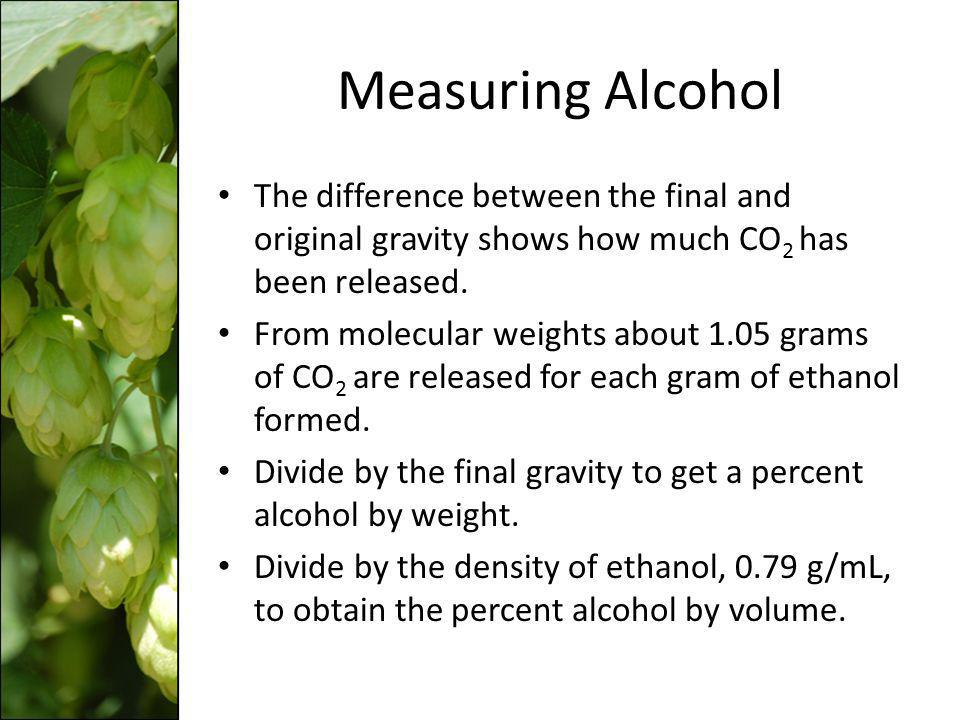 Measuring Alcohol The difference between the final and original gravity shows how much CO2 has been released.