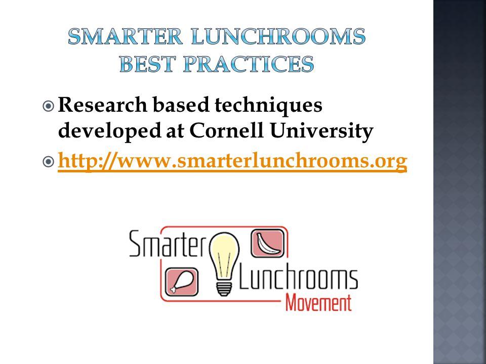 Smarter Lunchrooms Best Practices