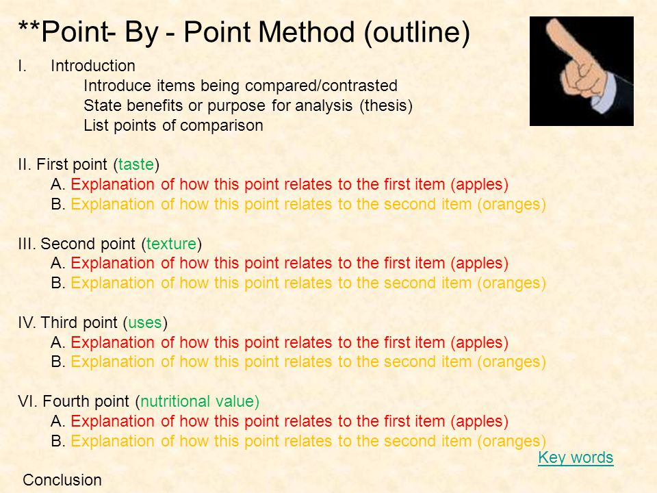 - Point Method (outline)
