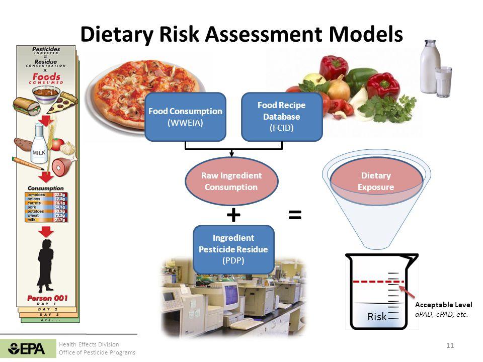 Dietary Risk Assessment Models