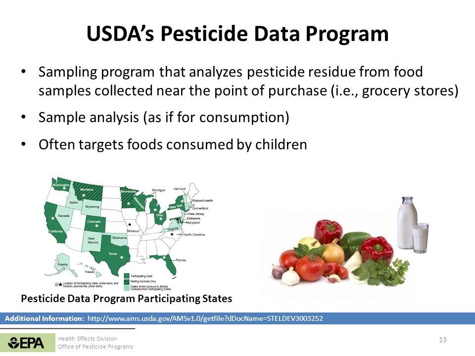 USDA's Pesticide Data Program