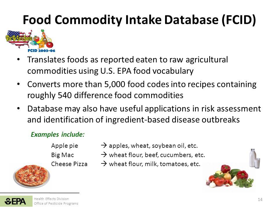 Food Commodity Intake Database (FCID)