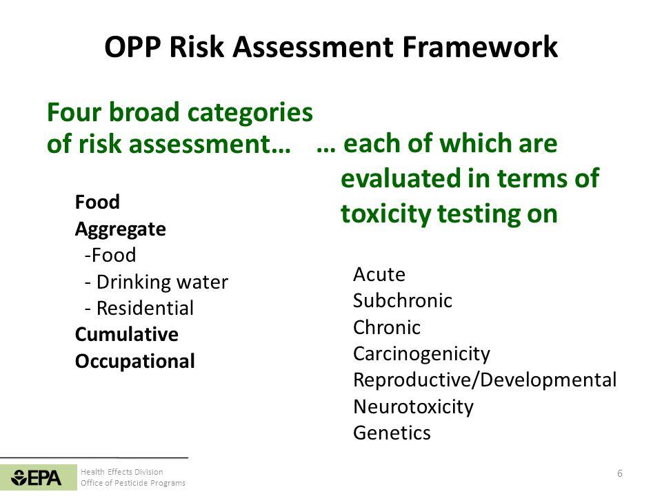 OPP Risk Assessment Framework