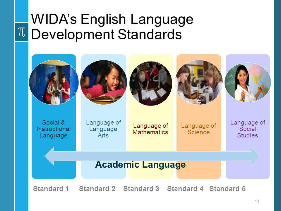 WIDA's English Language Development Standards