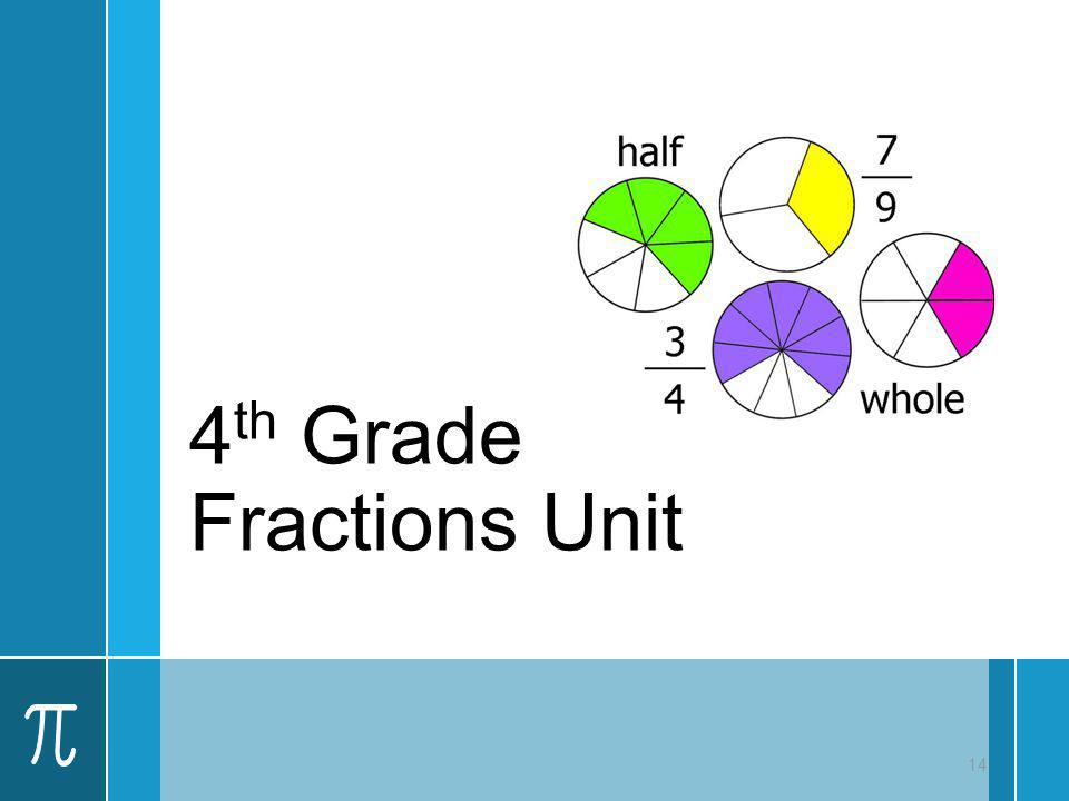 4th Grade Fractions Unit