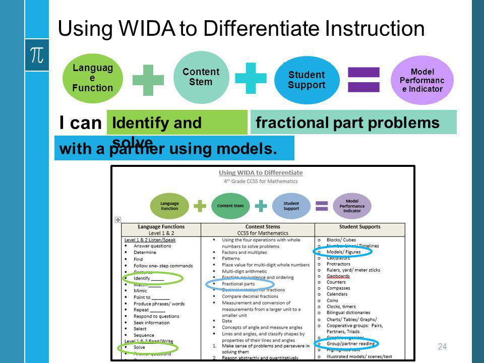 Using WIDA to Differentiate Instruction