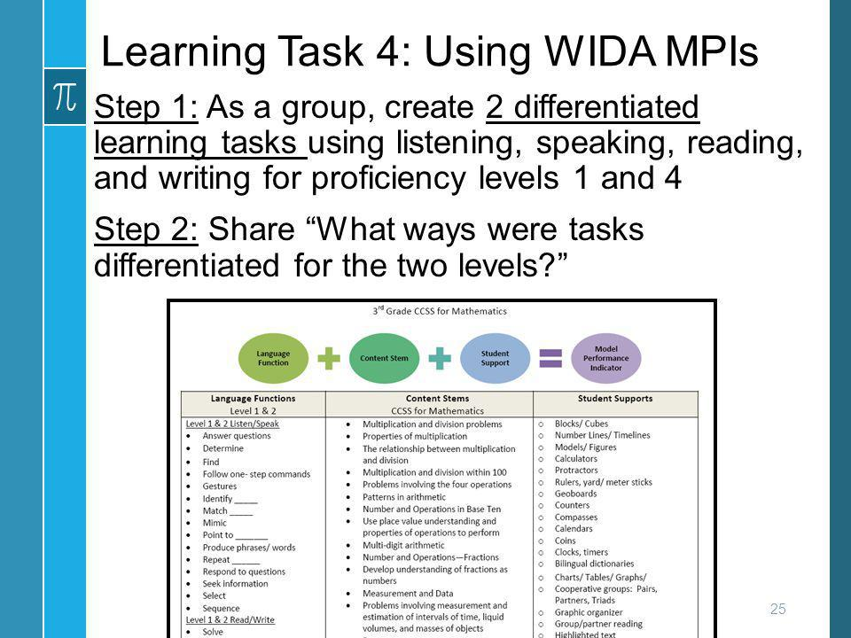 Learning Task 4: Using WIDA MPIs