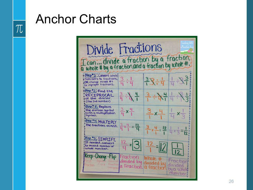 Anchor Charts These insights are not new – indeed, the ancient Chinese knew about the secret of good teaching a long time ago: