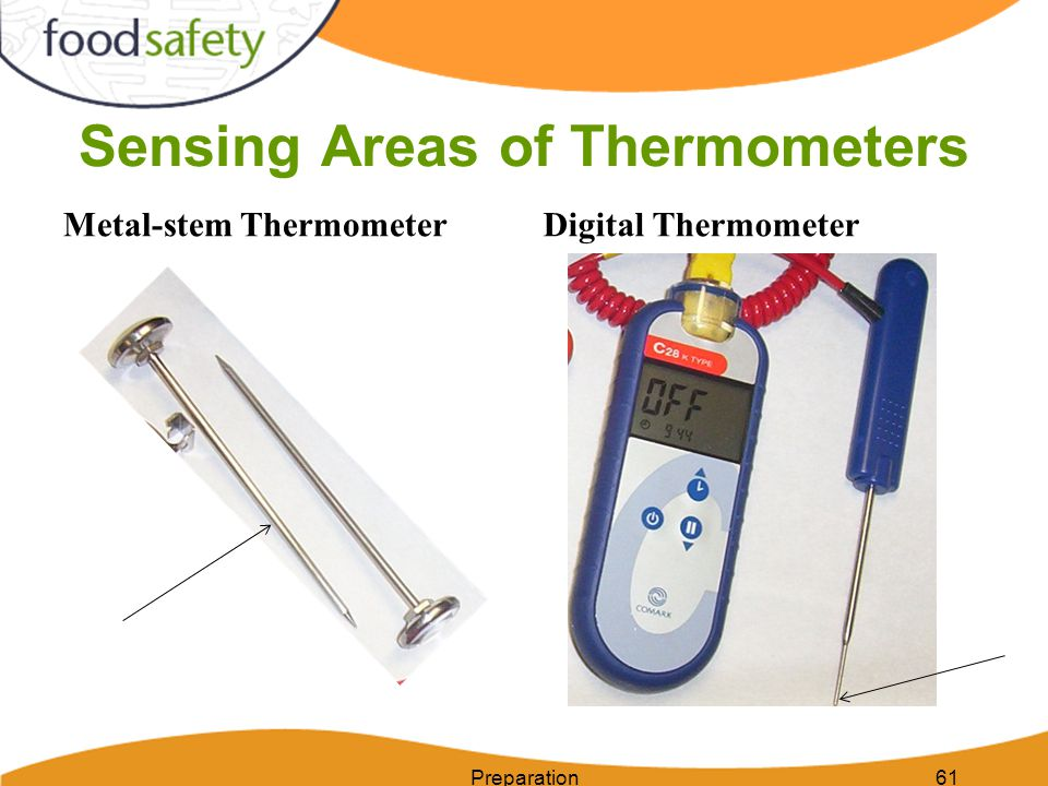 Sensing Areas of Thermometers