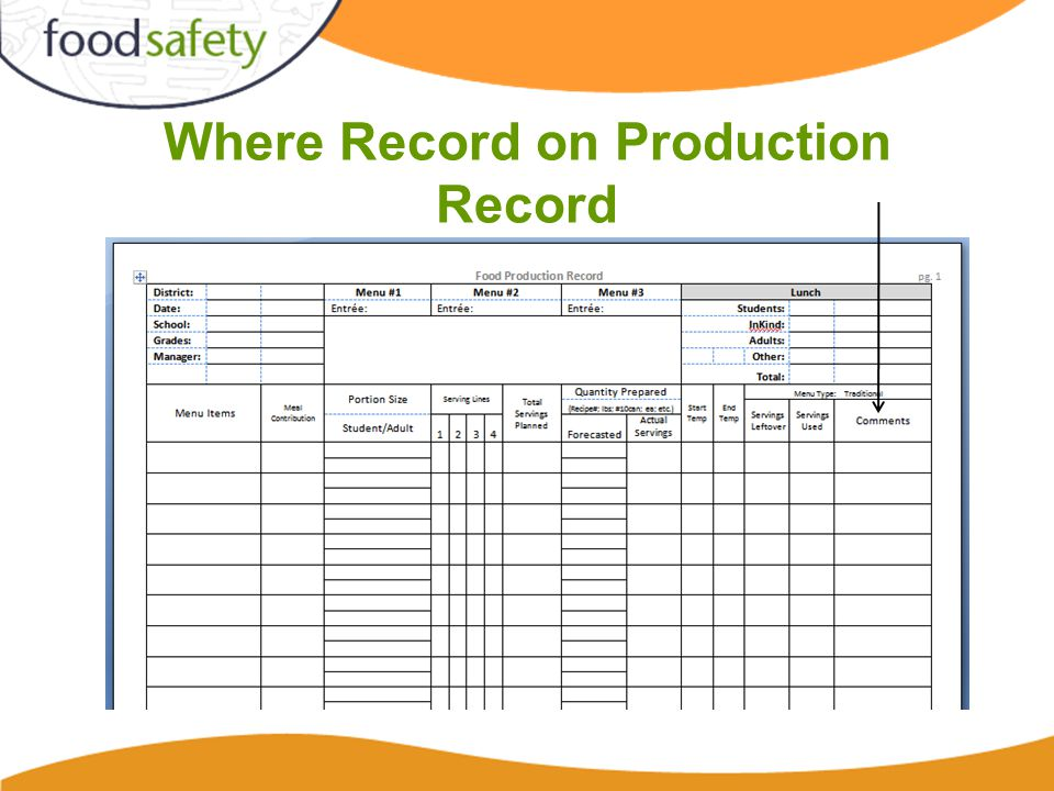 Where Record on Production Record