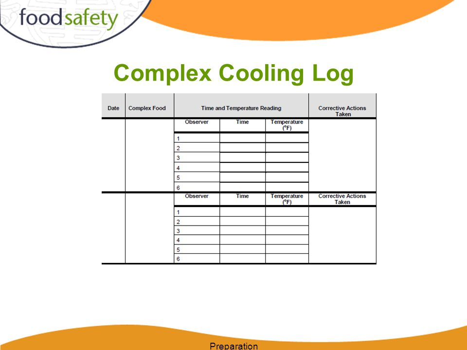 Complex Cooling Log Preparation