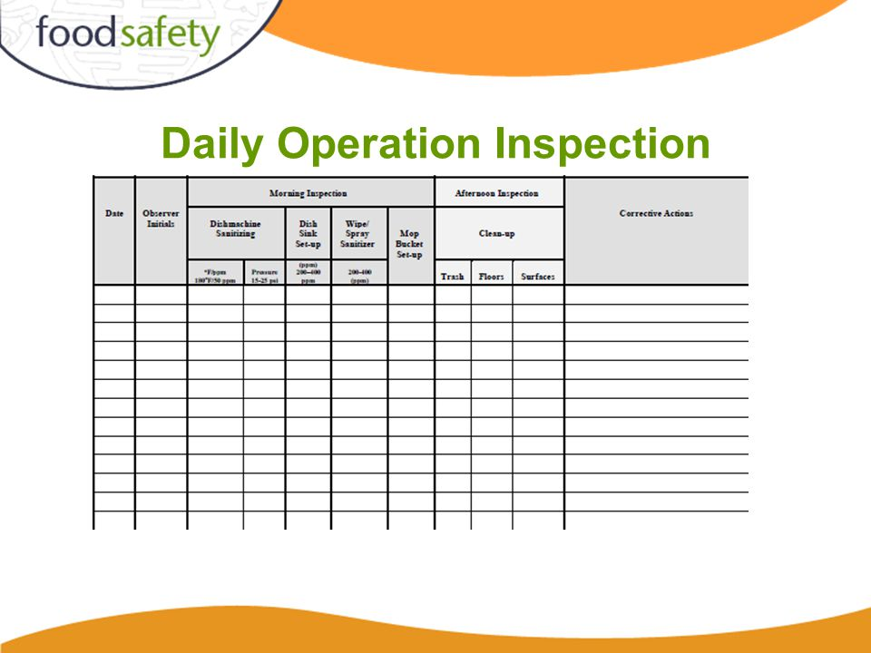 Daily Operation Inspection