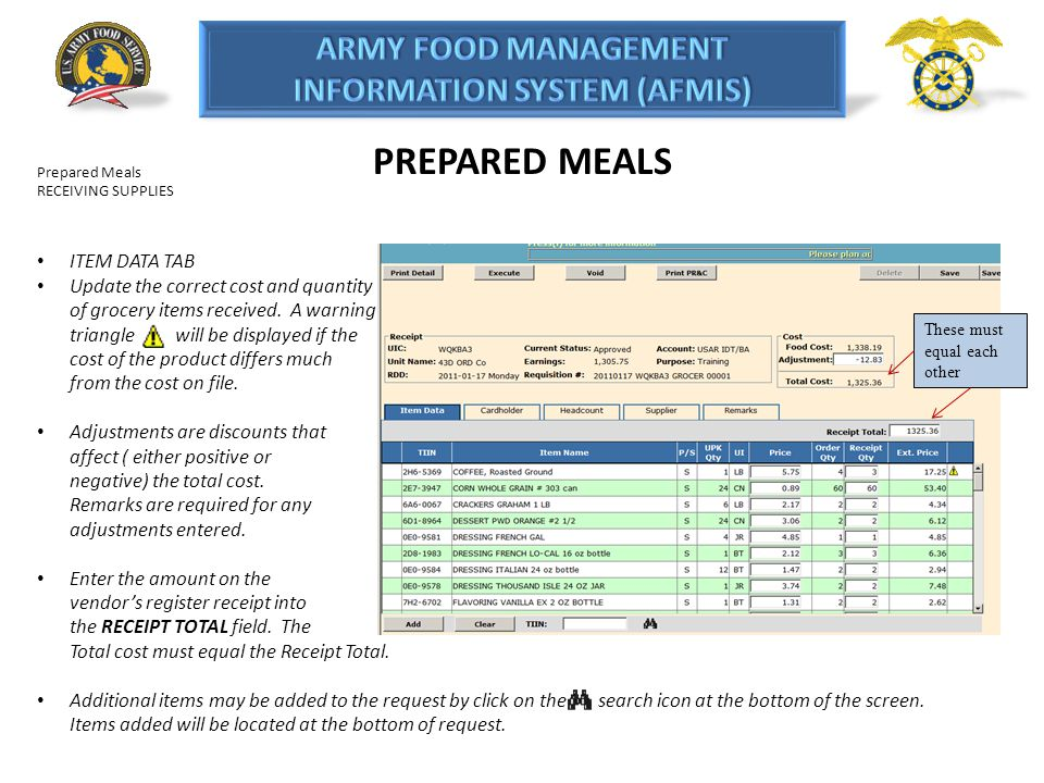 PREPARED MEALS ITEM DATA TAB