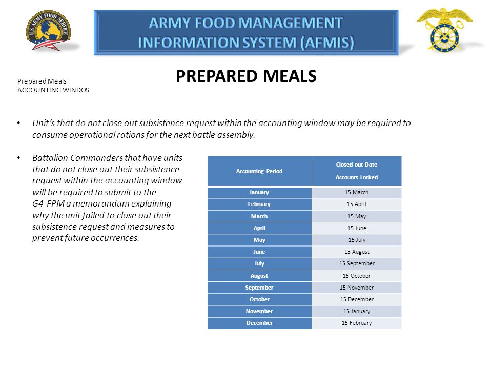 PREPARED MEALS Prepared Meals. ACCOUNTING WINDOS.