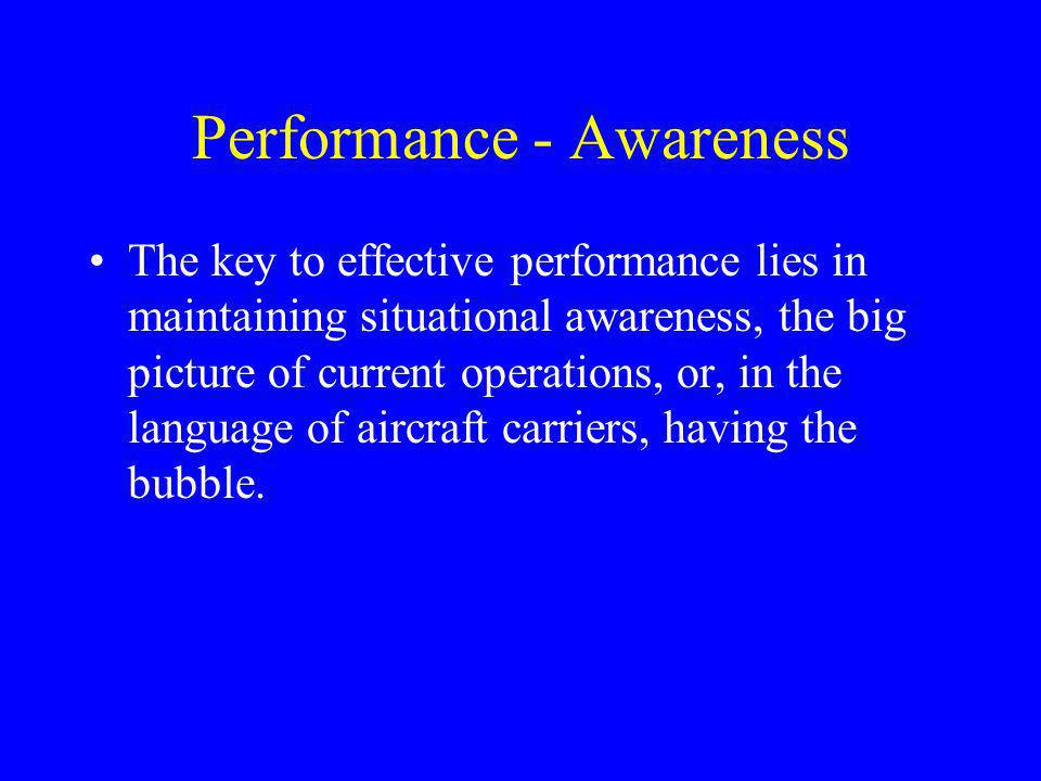 Performance - Awareness