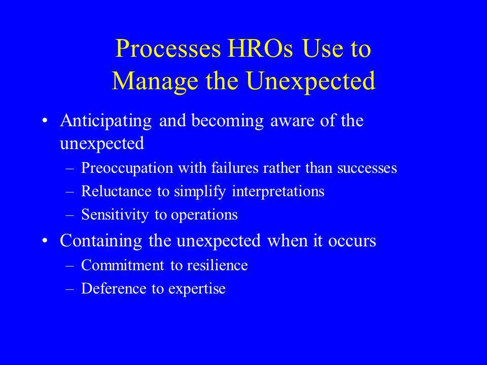 Processes HROs Use to Manage the Unexpected