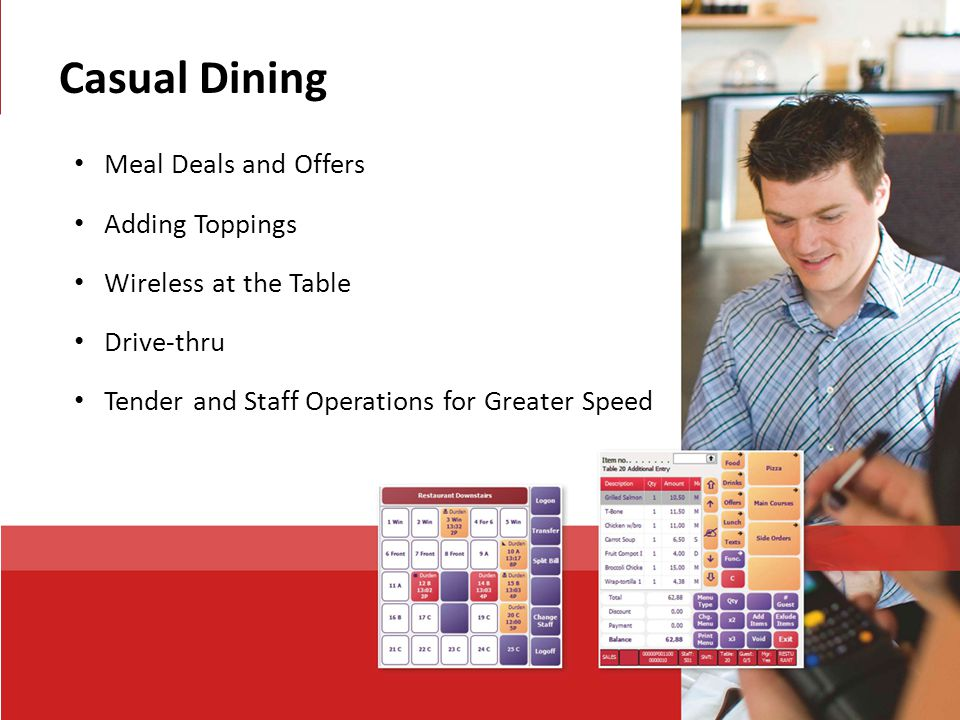 Casual Dining Meal Deals and Offers Adding Toppings