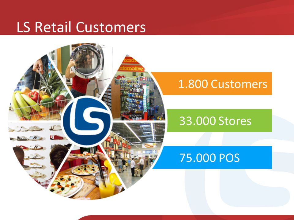 LS Retail Customers 1.800 Customers 33.000 Stores 75.000 POS