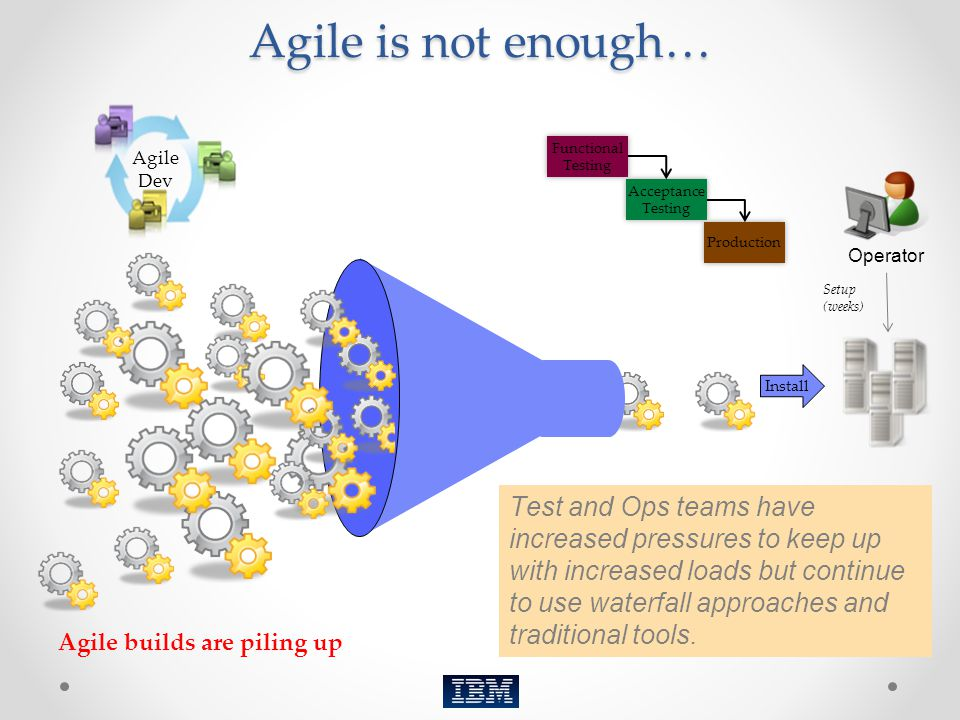 Agile is not enough… Agile Dev. Functional Testing. Operator. Acceptance Testing. Production. Setup (weeks)