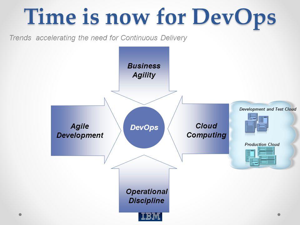 Development and Test Cloud Operational Discipline
