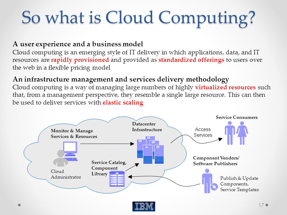 So what is Cloud Computing