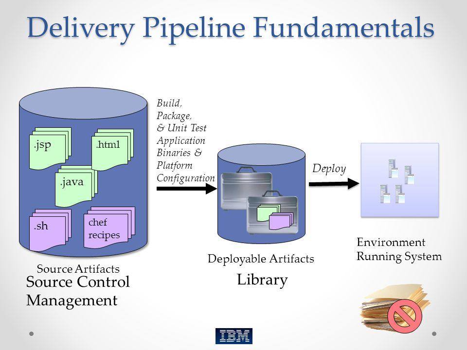 Delivery Pipeline Fundamentals